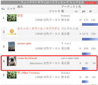 ranking091218.png